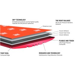 Carburetor Gasket Kit 18-7095